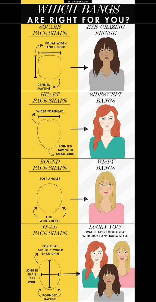 Le-Fashion-Blog-17-Hairstyles-With-Bangs-Best-Style-For-Your-Face-Shape-Chart-Via-Make-Up
